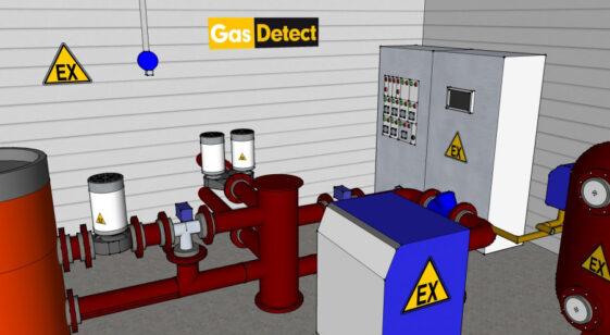 Gasdetektor til Atex Zone - Gasdetect redder liv med viden