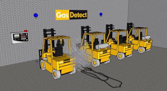 Gasdetektor til batteriladestation -